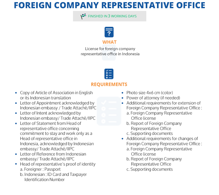 Foreign Company Representative Office